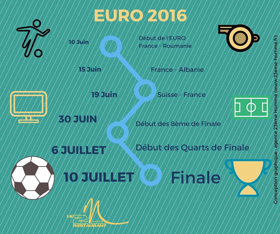 Euro 2016 Le 2M